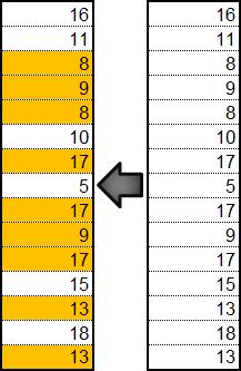 تحديد البيانات المكررة بواسطة التنسيق الشرطي 03